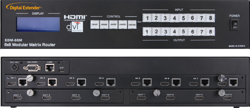 Digital Extender EDM-88M (Main Frame)